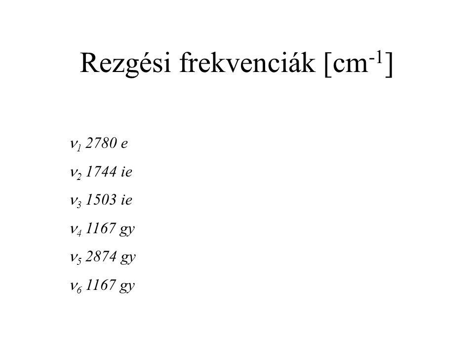 Rezgési frekvenciák [cm-1]
